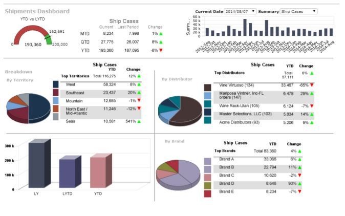 business intelligence vin 2