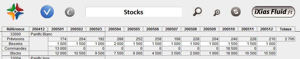 Fluid stocks